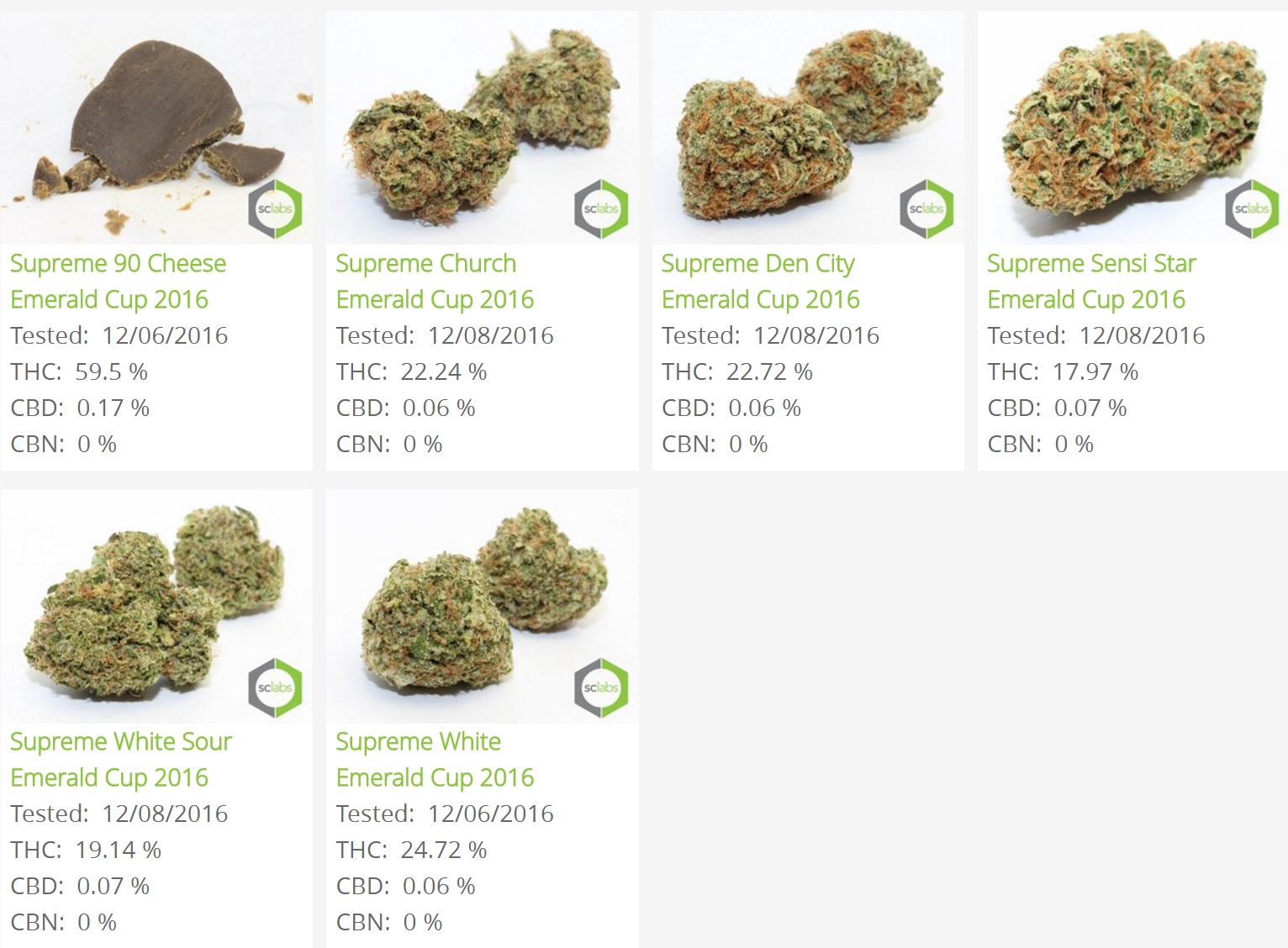 Martyjuana test results