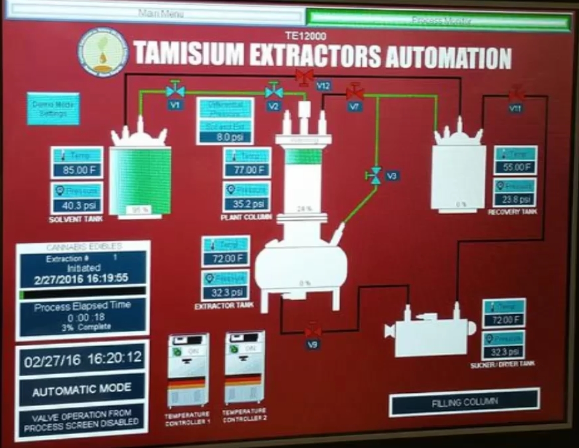 Tamisium Extractors TE12000