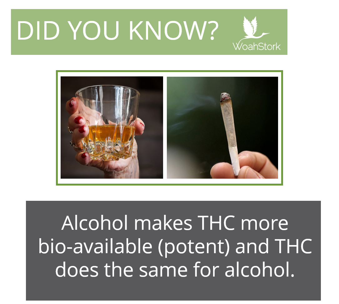 crossfading is tricky because alcohol makes THC more bio-available