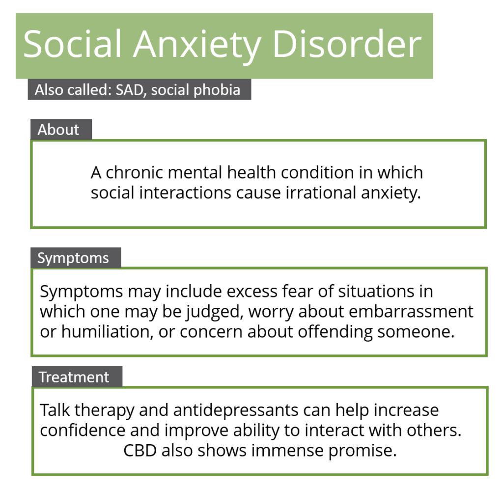 cannabis for social anxiety disorder CBD is a possible treatment.